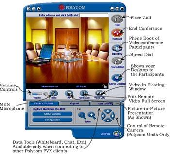 polycom video conferencing kardashian