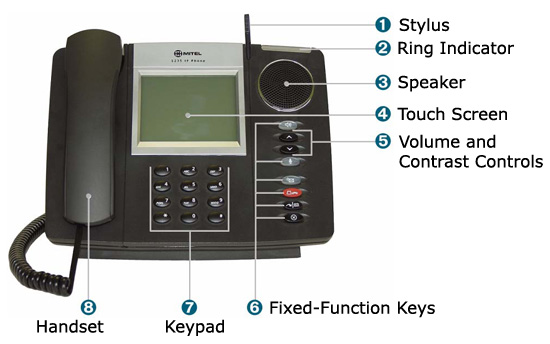 Mitel Networks 5235 IP Phone Handset is a full-feature enterprise-class telephone that provides voice communication over an IP network.