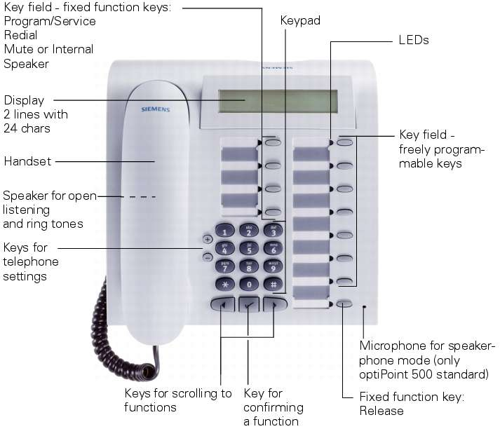 Download Siemens HiPath 1220 Optipoint 500 telephone User Guide Siemens economy, standard and Advanced 500 Handsets, Download Online emanuals