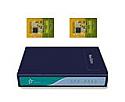 BRI to IP - Neogate2BRI